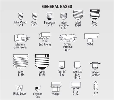 best 28 types of bulb bases halogen l best 28 types of bulb bases basic metal halide l base