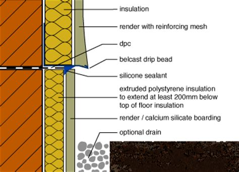 Window Covering by Greenspec Housing Retrofit Wall Insulation Insulated