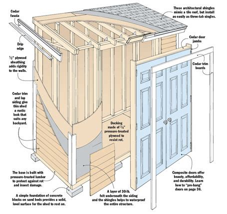 shed diagrams woodsmith plans