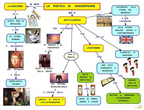 tema storico sull illuminismo mappa concettuale la poetica di shakespeare studentville