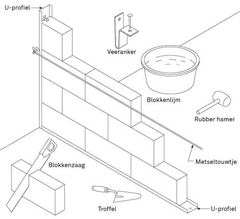 fermacell karwei gipsblokken muur plaatsen karwei