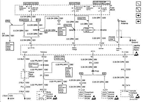 1998 chevy blazer wiring diagrams html autos post 1998 chevy silverado vcm autos post