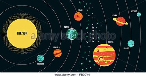 solar system diagram stock photos solar system diagram