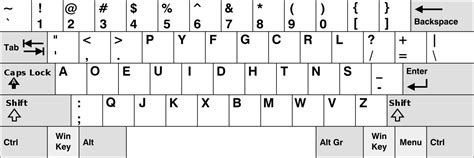 keyboard layout us vs eu dvorak simplified keyboard wikipedia