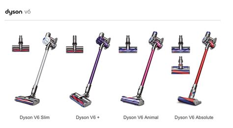 Dyson Vacuum Cleaner Sv07 Hepa compare dyson v6 cordless vacuum cleaners differences