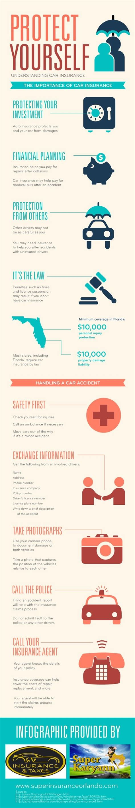 Car Insurance Personal Injury 1 by 60 Best Images About Insurance Infograpics On