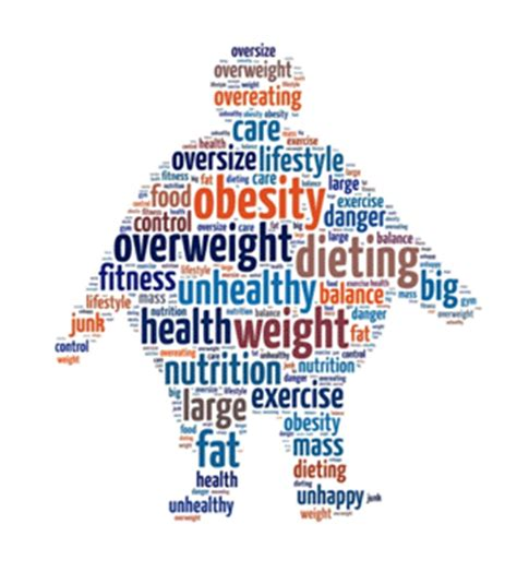 15 Signs You Metabolism Problems by Metabolic Characteristics Monterey Bay Center