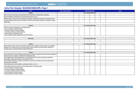 excel business plan template new plan template microsoft best templates