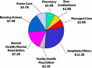 Category Health Care » Home Design 2017