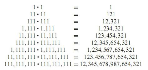 pattern between numbers mathematics number patterns