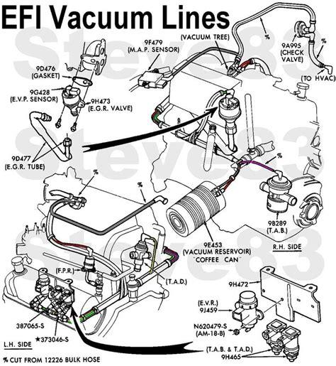 2001 F150 Engine by 2001 Ford F150 Engine Diagram Automotive Parts Diagram
