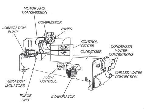 mechanical systems san jose commercial hvac mechanical services bay area mtech