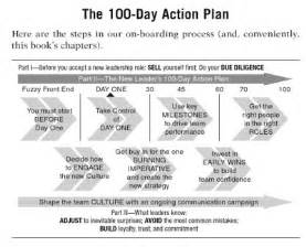 100 day plan template document exle business books the new leader s 100 day plan