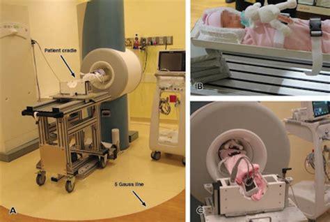 novel mri scanner helps diagnose neonates with pulmonary