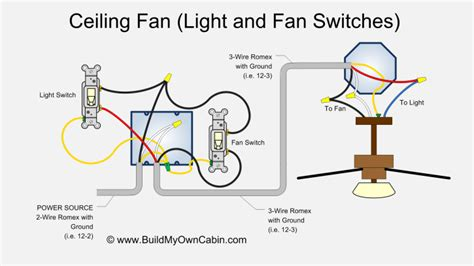 Wiring A Ceiling Fan With Light 2 Switches Ceiling Fan Wiring Diagram Two Switches