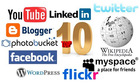What Is The Best Search Site Top Ten Social Media Of 2010 Canadian Version Search Results Agency Webfuel