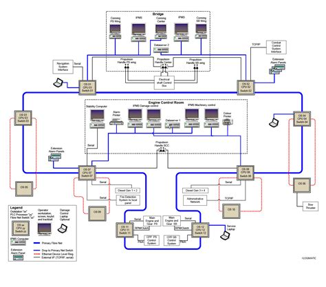 wiring diagram of building management system wiring diagram