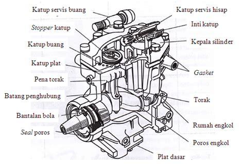 Kompresor Ac Zebra komponen ac mobil otogembel