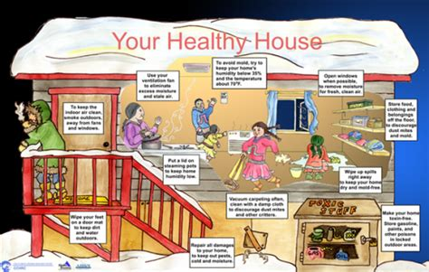 healthy homes mbpa improved indoor air quality mn
