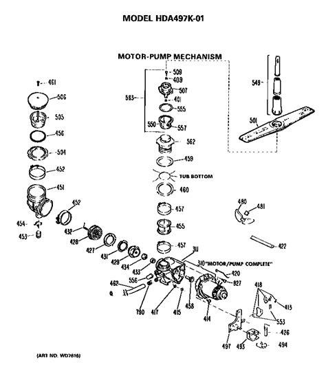 hotpoint dishwasher parts diagram hotpoint dishwasher front panel parts model