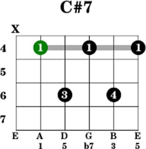 c m chord diagram c 7 guitar