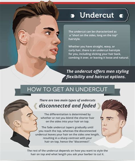 haircut catalogue philippines the 5 most popular haircuts for men and how to style them