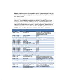 software analysis template software gap analysis template 4 free pdf documents