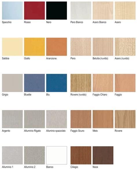 libreria cortina statale mobili lavelli tabella colori pareti