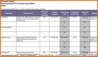 safety matrix template risk analysis template khafre
