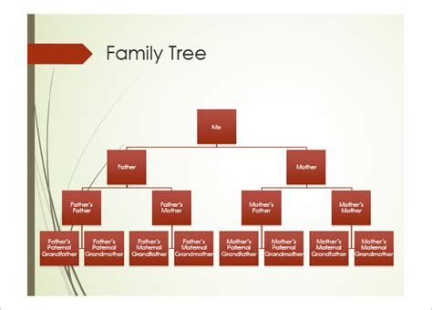 family tree chart template powerpoint microsoft powerpoint template 30 free ppt jpg psd