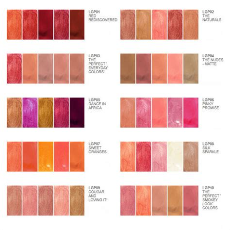 Lip Gloss Palette Nyx makeup and review and swatches of nyx