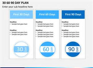 how to make a 30 60 90 day plan