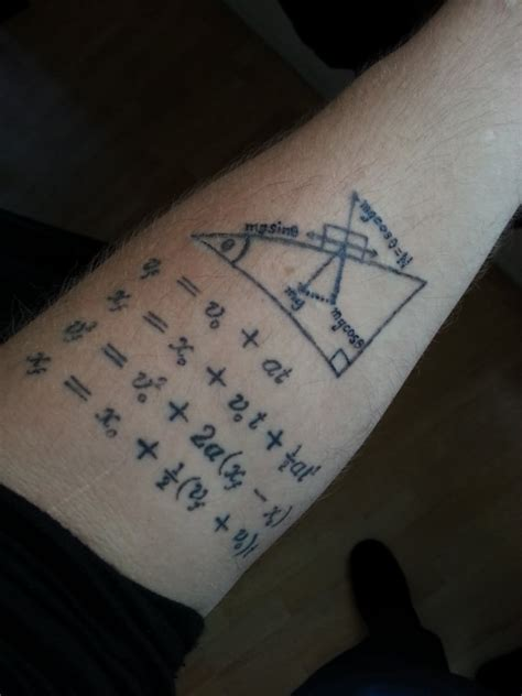 math tattoo 19 unique math images pictures and designs ideas