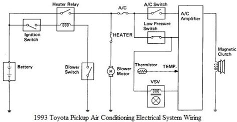 car air conditioning system wiring diagram car ac wiring diagram 21 wiring diagram images wiring diagrams mifinder co