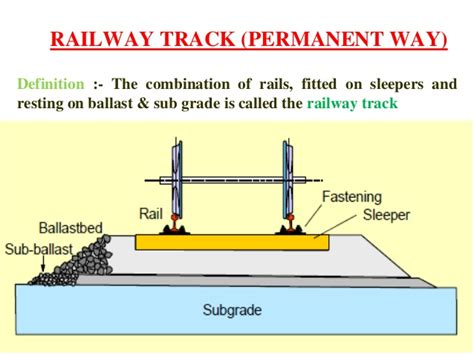 train sections are called railway engineering introduction