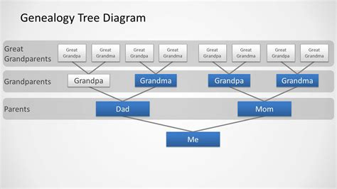 powerpoint genealogy template genealogy tree diagram for powerpoint slidemodel