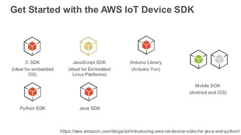 learning aws iot effectively manage connected devices on the aws cloud using services such as aws greengrass aws button predictive analytics and machine learning books the lifecycle of an aws iot thing