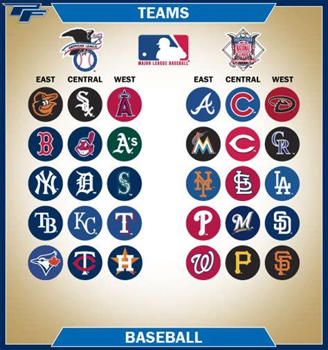 baseball names mlb team names images