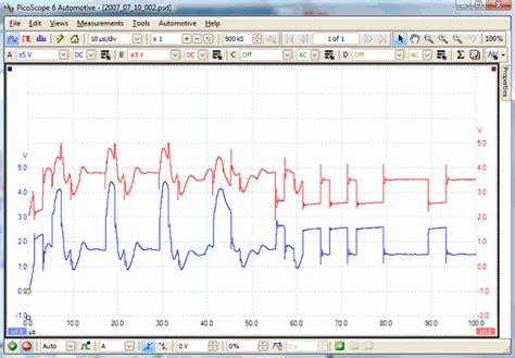 Audi Tt K Fig by 每天诊断 9 2001 奥迪 Tt Quattro Can 总线故障 汽车示波器 汽车诊断 虹科