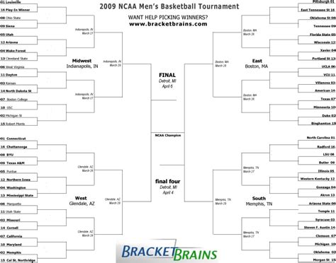 blank march madness bracket template search results for marchs mathematical madness stat sheet