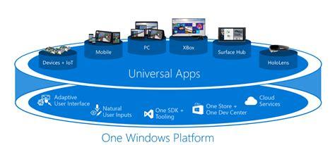 windows 10 app development tutorial using c a first look at the windows 10 universal app platform