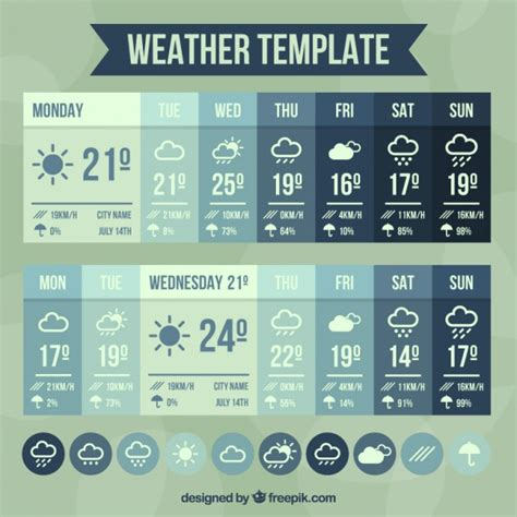 Week Weather Template Vector Free Download Weather Forecast Template