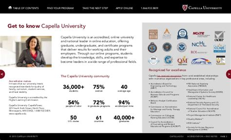 Capella Mba Accreditation by Universityguide