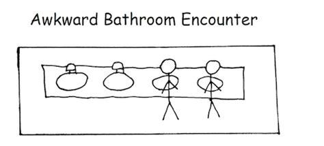 Bathroom Encounter by Talbina In 3 Easy Steps Al Talib