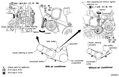 99 nissan maxima alternator replacement nissan maxima a32 wiring diagram get free image about