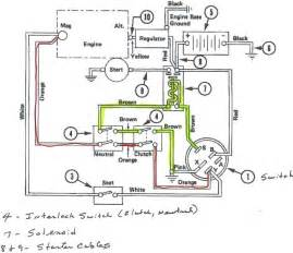 10 best images of lawn mower wiring diagram lawn mower starter wiring diagram snapper