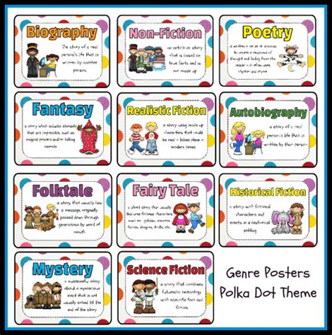 printable book poster genres poster set polka dot theme printable worksheet