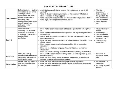 Tok Essay Plan Exle by Tok Essay Plan Template 2j05d2e By Jacob Issuu