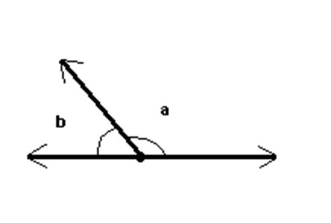 a supplementary angle to a 31 taylormath angles