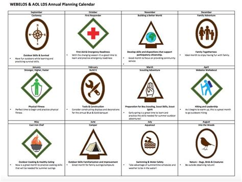 webelos arrow of light requirements 2017 image gallery new cub scouts webelos